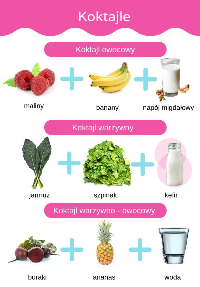 Pysznie zdrowe koktajle warzywne i owocowe Kobiety.pl