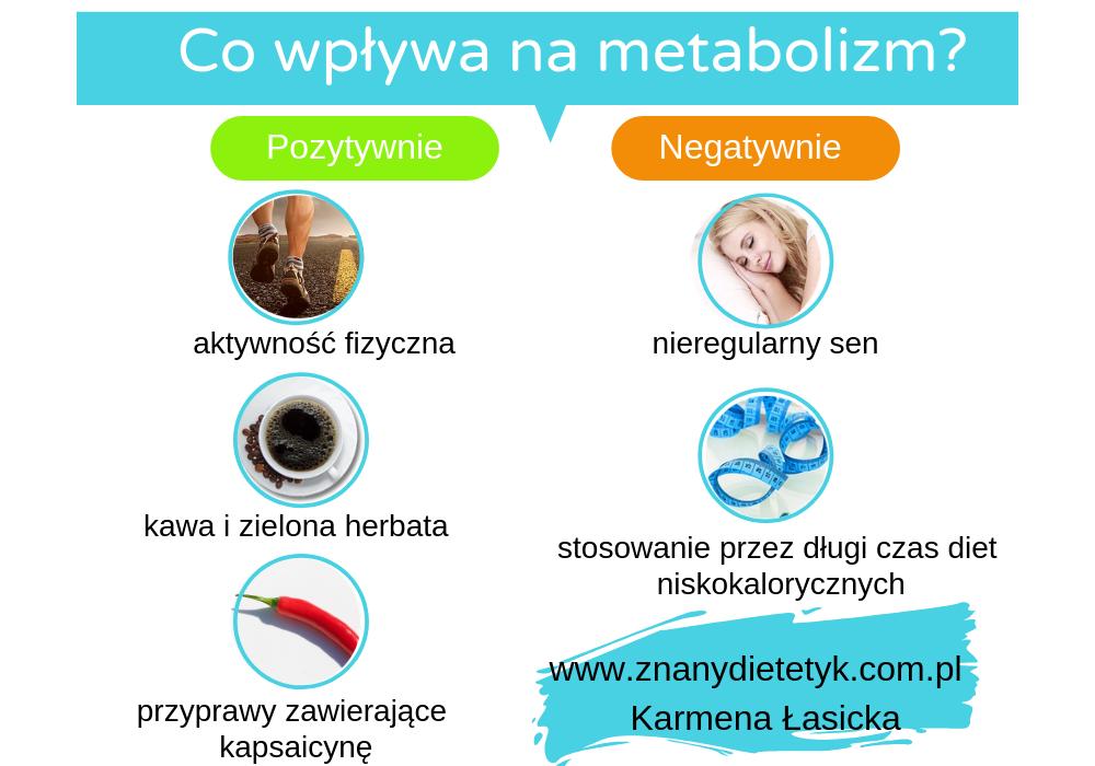 co wpływa na przyspieszenie metabolizomu, co przyspiesza metabolizm karmena łasicka znany dietetyk